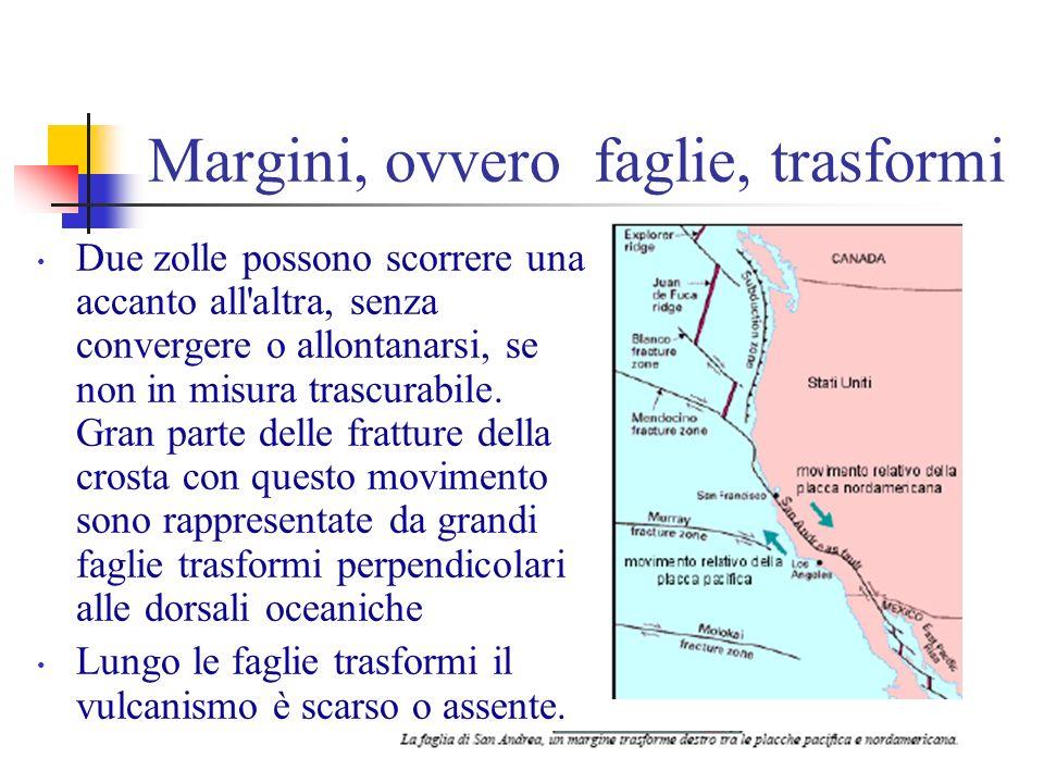Da margine passivo continentale a oceanico Lo stadio avanzato di un margine continentale passivo prevede la formazione di un oceano tra i due continen
