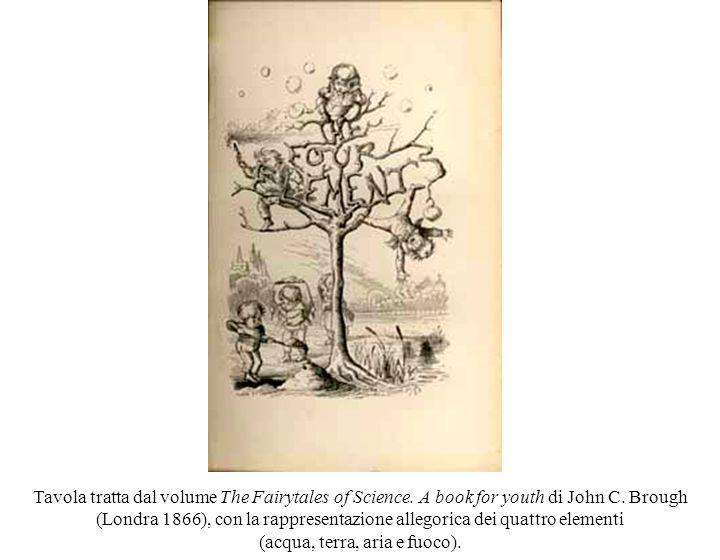 Tavola tratta dal volume The Fairytales of Science.