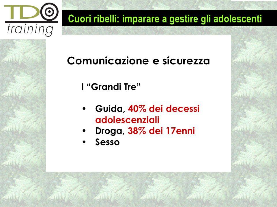 Comunicazione e sicurezza I Grandi Tre Guida, 40% dei decessi adolescenziali Droga, 38% dei 17enni Sesso Cuori ribelli: imparare a gestire gli adolesc
