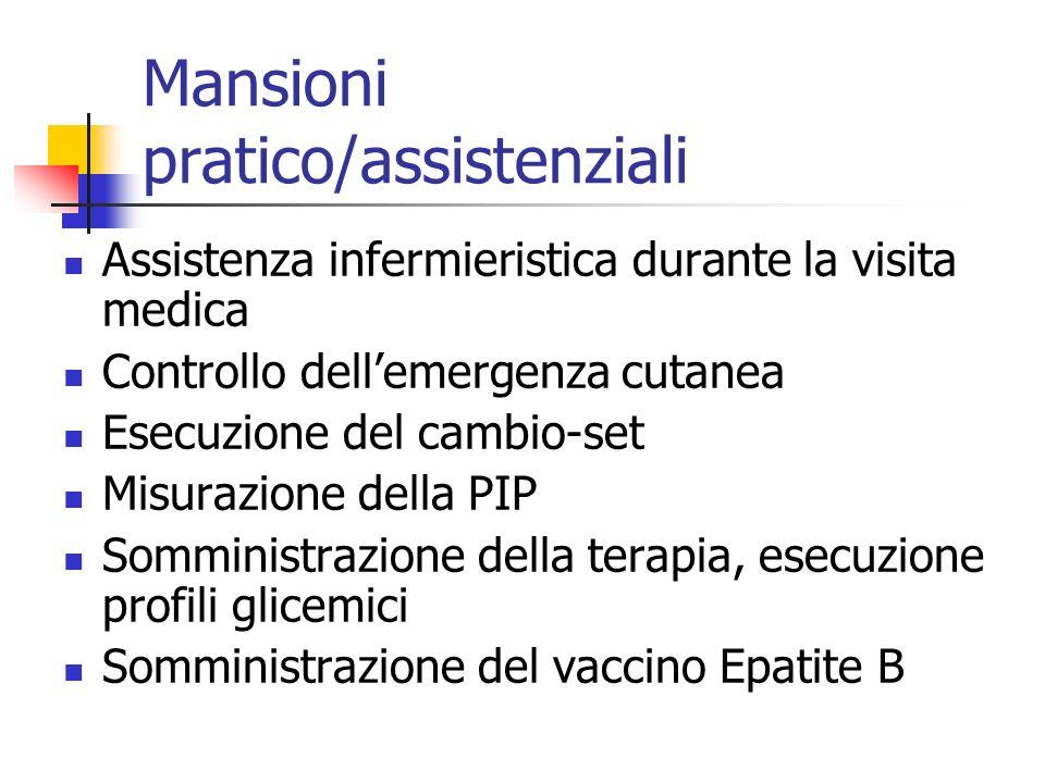 Mansioni pratico/assistenziali Assistenza infermieristica durante la visita medica Controllo dellemergenza cutanea Esecuzione del cambio-set Misurazio
