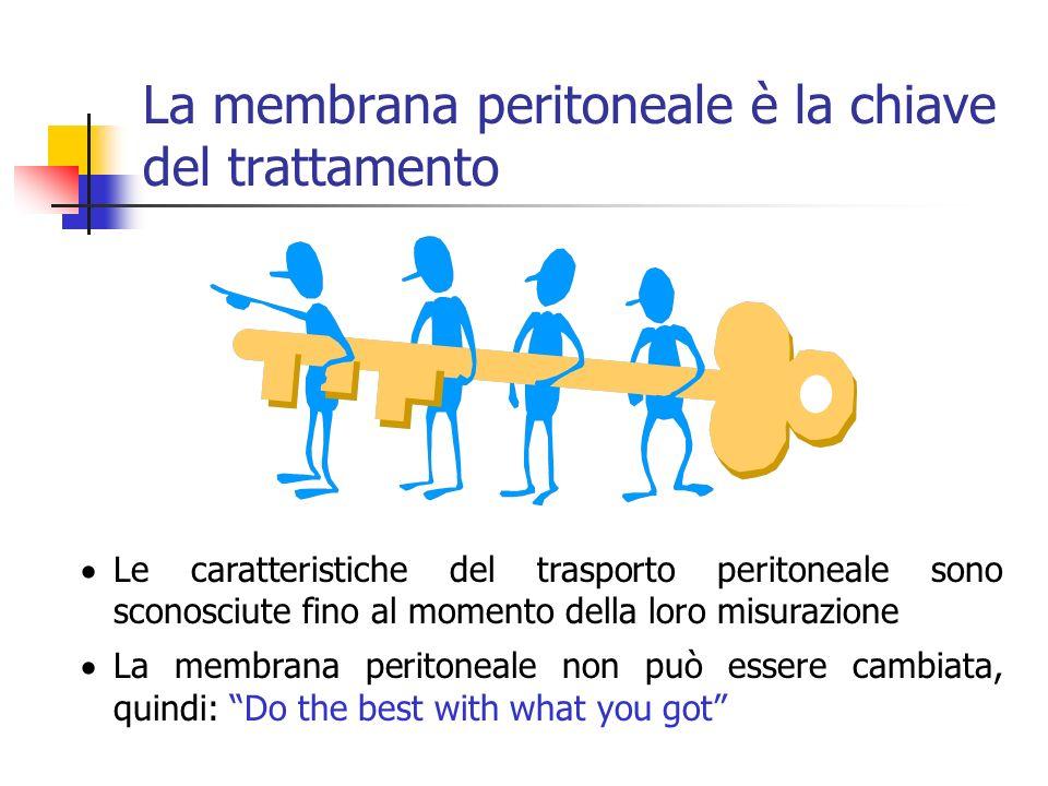 Le caratteristiche del trasporto peritoneale sono sconosciute fino al momento della loro misurazione La membrana peritoneale non può essere cambiata,