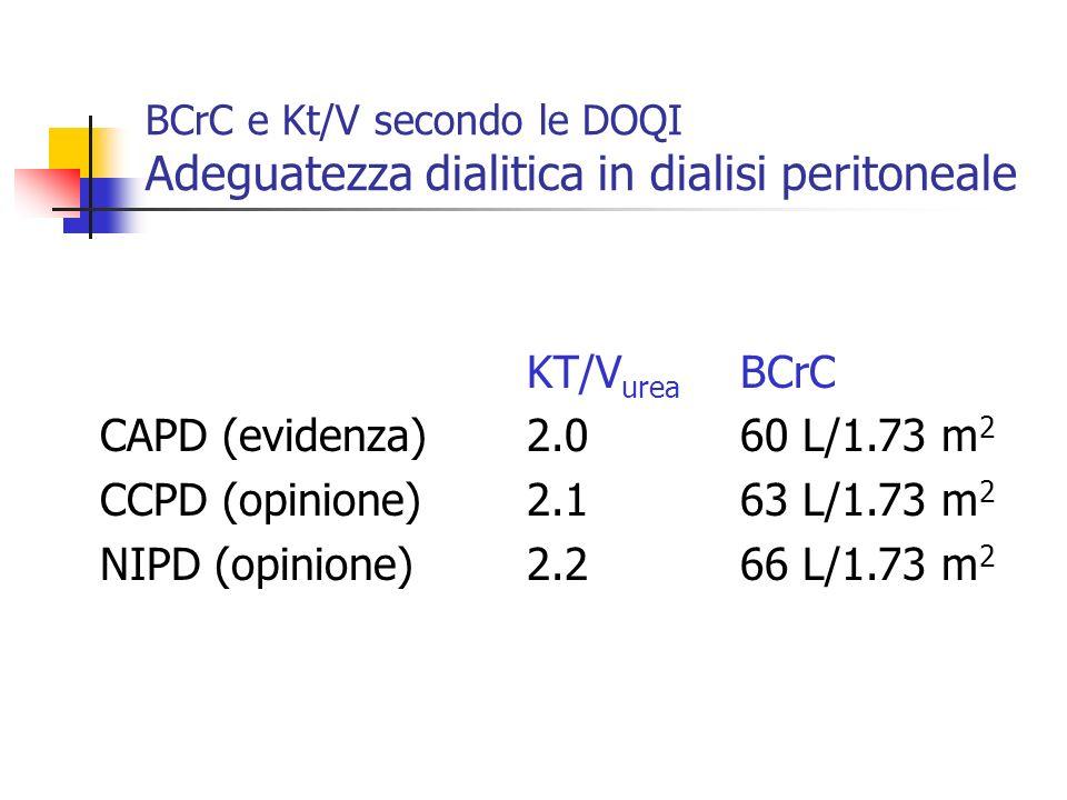 KT/V urea BCrC CAPD (evidenza)2.060 L/1.73 m 2 CCPD (opinione)2.163 L/1.73 m 2 NIPD (opinione)2.266 L/1.73 m 2 BCrC e Kt/V secondo le DOQI Adeguatezza