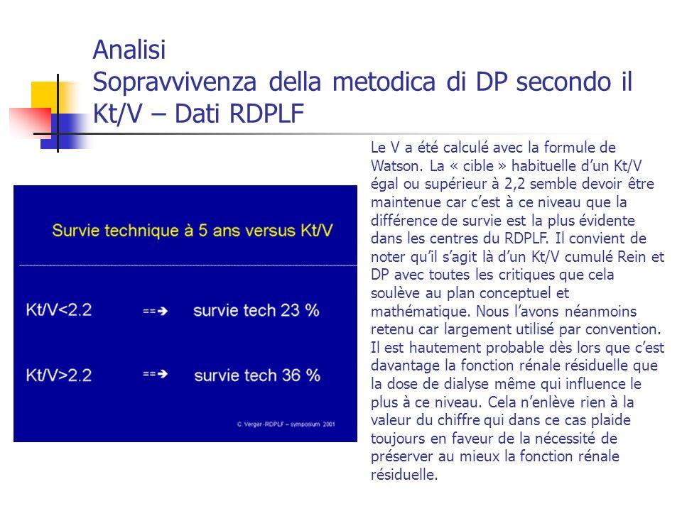 Analisi Sopravvivenza della metodica di DP secondo il Kt/V – Dati RDPLF Le V a été calculé avec la formule de Watson. La « cible » habituelle dun Kt/V