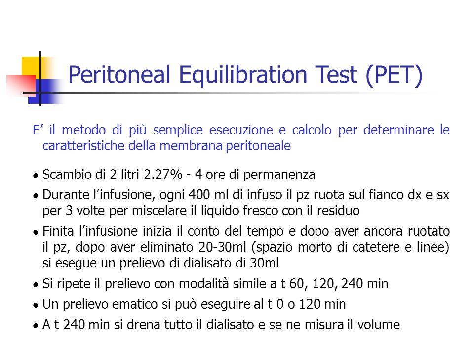Peritoneal Equilibration Test (PET) E il metodo di più semplice esecuzione e calcolo per determinare le caratteristiche della membrana peritoneale Sca
