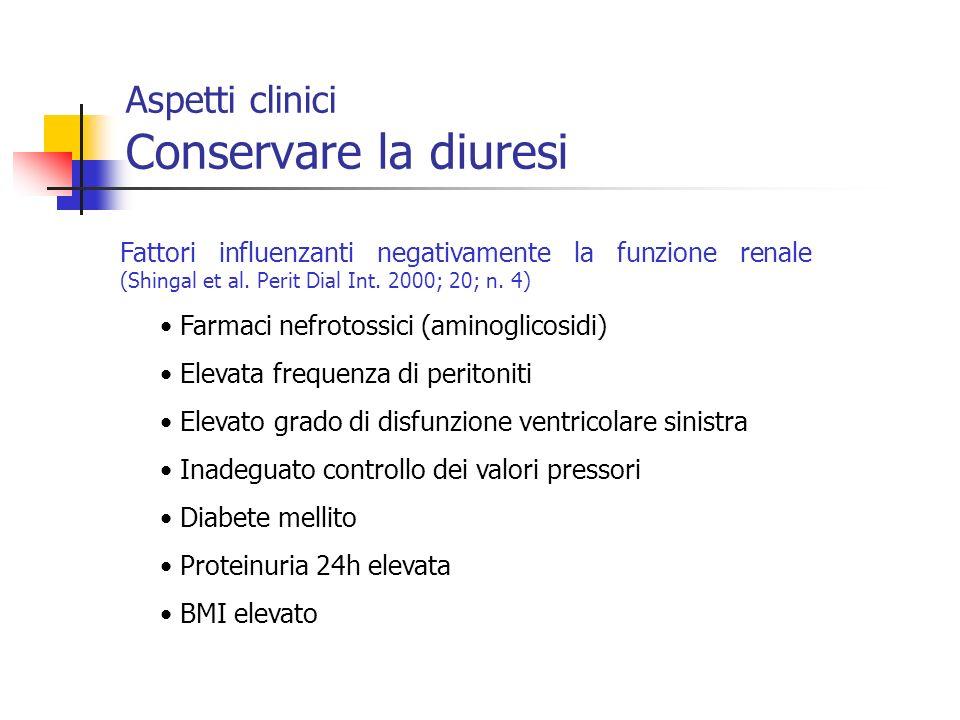 Aspetti clinici Conservare la diuresi Fattori influenzanti negativamente la funzione renale (Shingal et al. Perit Dial Int. 2000; 20; n. 4) Farmaci ne