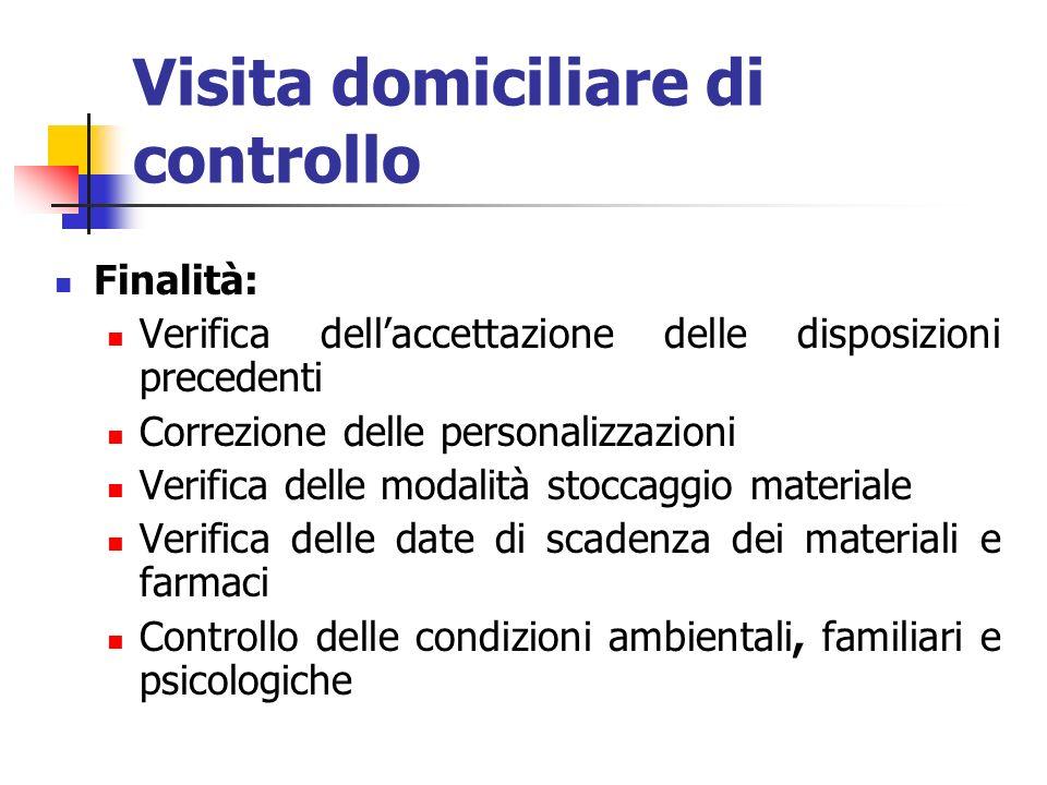 Visita domiciliare di controllo Finalità: Verifica dellaccettazione delle disposizioni precedenti Correzione delle personalizzazioni Verifica delle mo