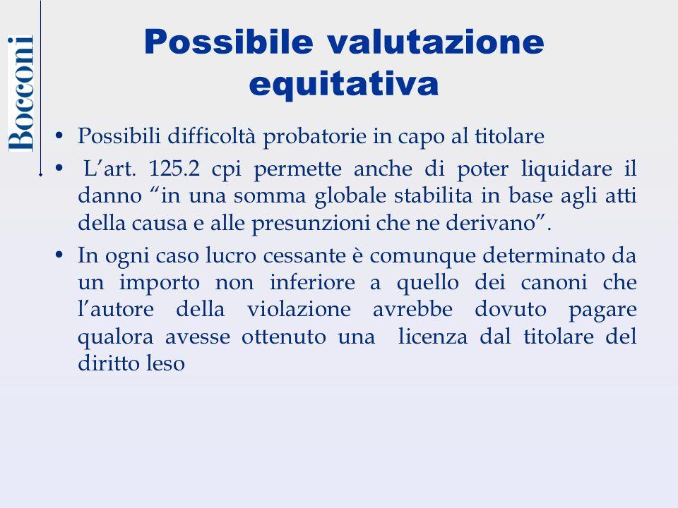 Reasonable Royalty Alcuni possibili problemi applicativi Determinazione del canone di licenza Giusto canone di licenza.