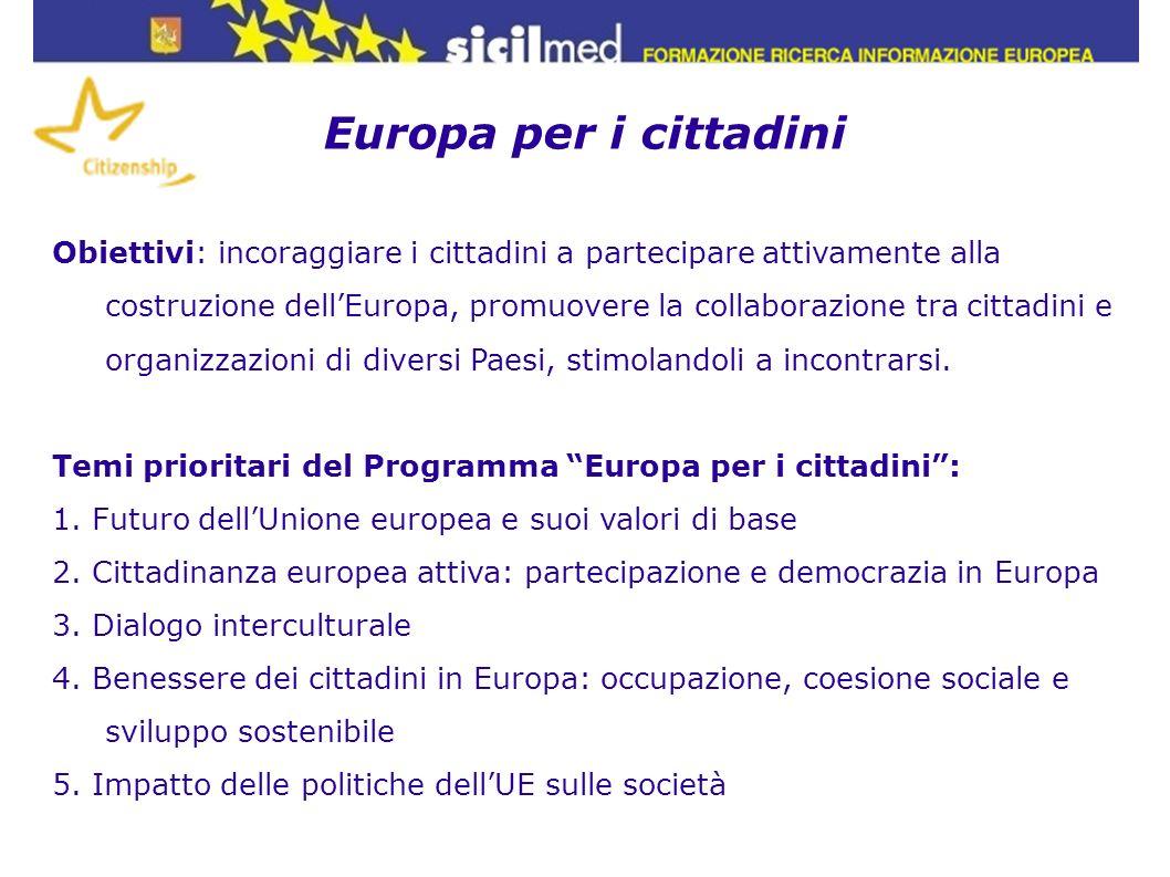 Europa per i cittadini Obiettivi: incoraggiare i cittadini a partecipare attivamente alla costruzione dellEuropa, promuovere la collaborazione tra cit