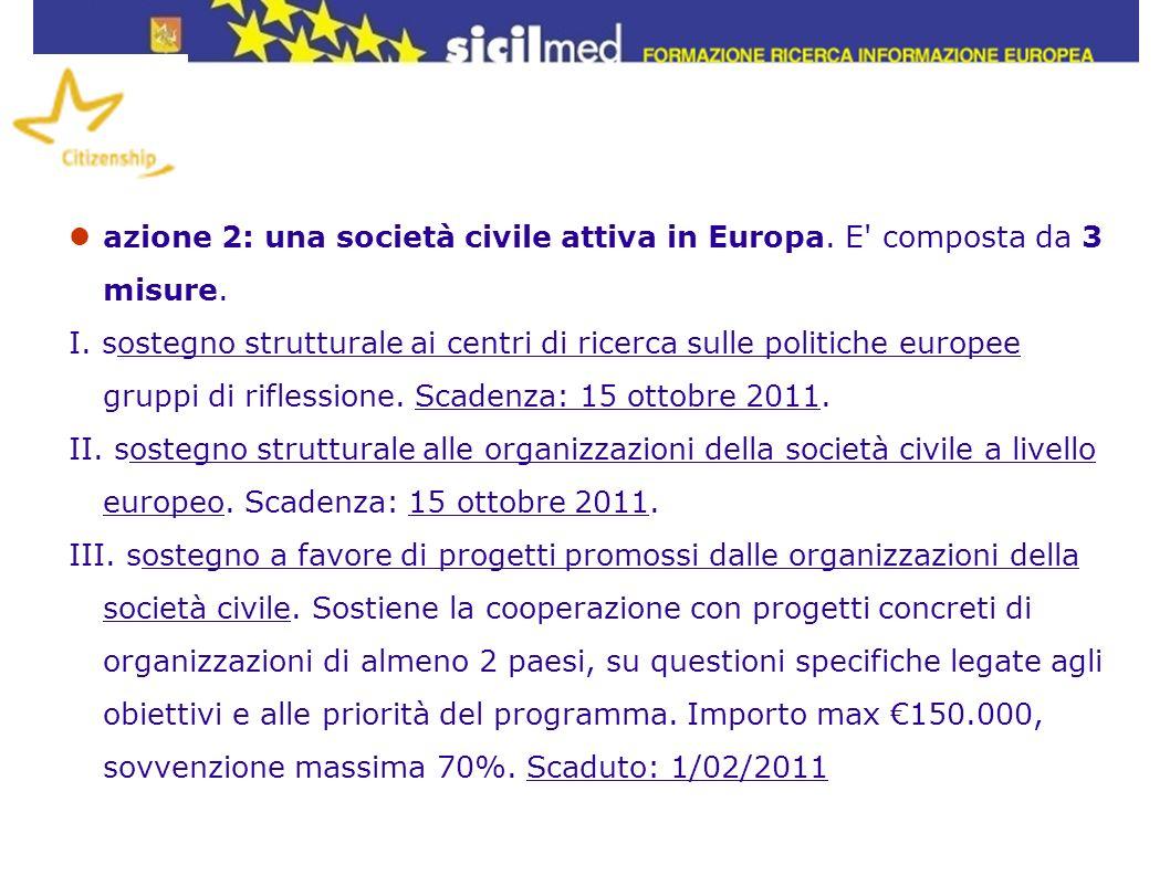 azione 2: una società civile attiva in Europa. E' composta da 3 misure. I. sostegno strutturale ai centri di ricerca sulle politiche europee gruppi di