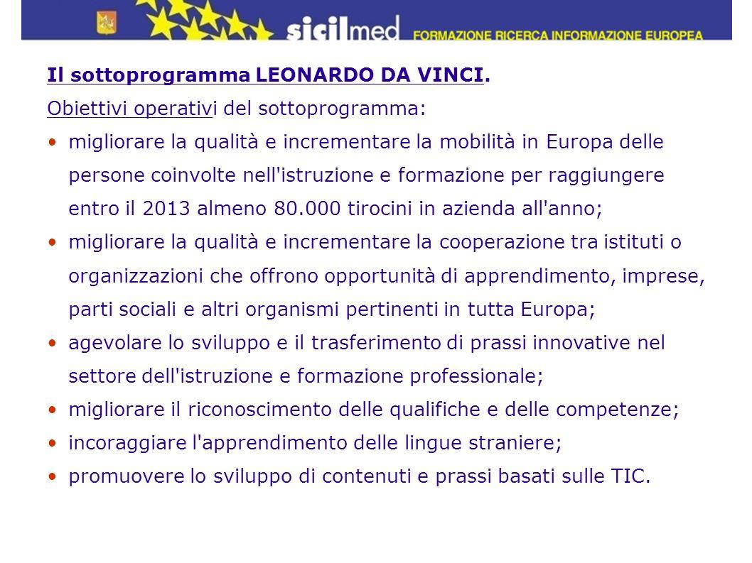 Il sottoprogramma LEONARDO DA VINCI. Obiettivi operativi del sottoprogramma: migliorare la qualità e incrementare la mobilità in Europa delle persone