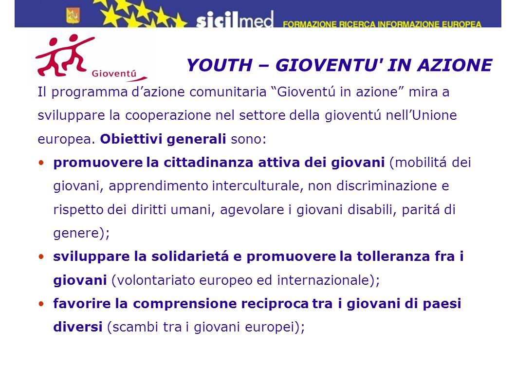 YOUTH – GIOVENTU' IN AZIONE Il programma dazione comunitaria Gioventú in azione mira a sviluppare la cooperazione nel settore della gioventú nellUnion