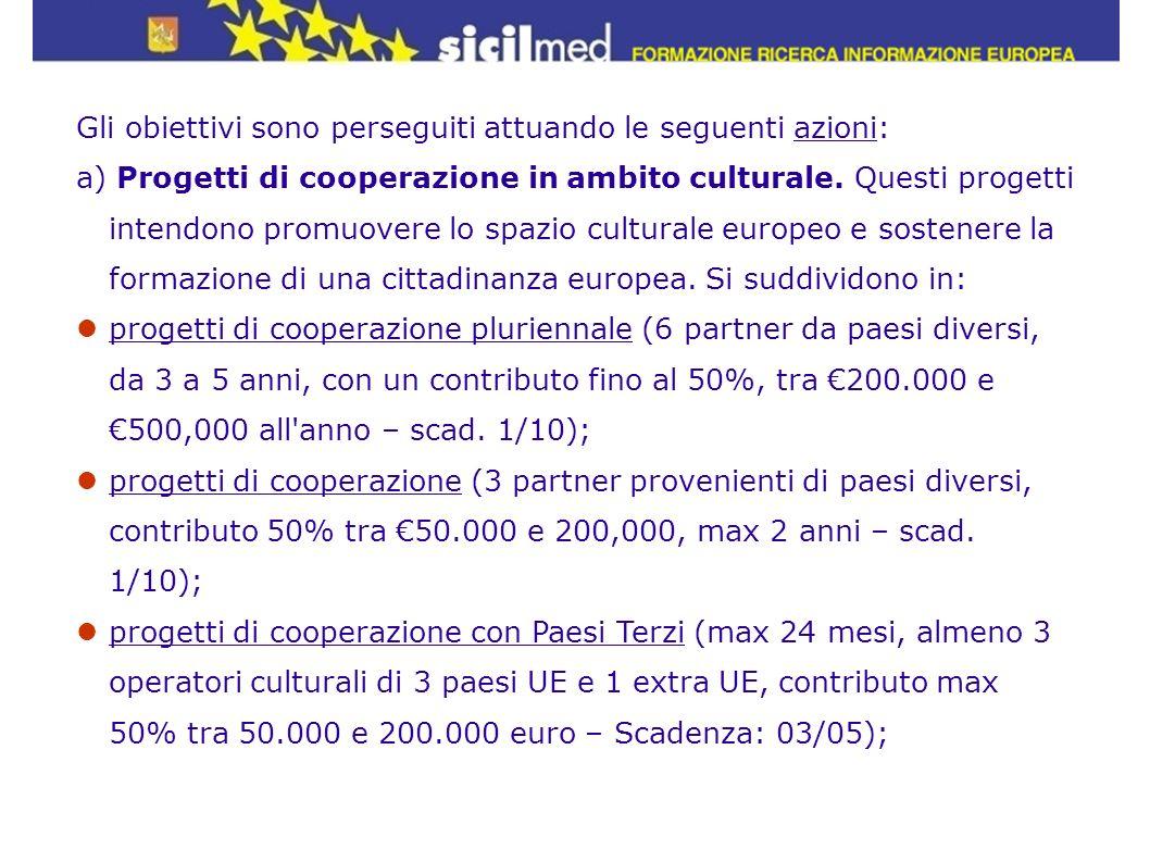 Gli obiettivi sono perseguiti attuando le seguenti azioni: a) Progetti di cooperazione in ambito culturale. Questi progetti intendono promuovere lo sp