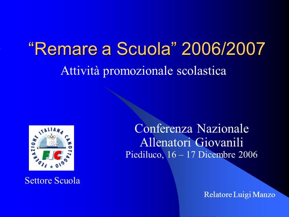 Remare a Scuola 2006/2007 Attività promozionale scolastica Conferenza Nazionale Allenatori Giovanili Piediluco, 16 – 17 Dicembre 2006 Settore Scuola R