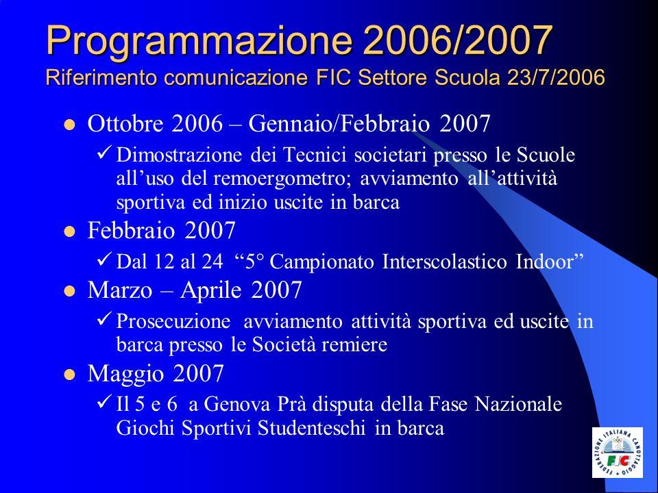 Programmazione 2006/2007 Riferimento comunicazione FIC Settore Scuola 23/7/2006 Ottobre 2006 – Gennaio/Febbraio 2007 Dimostrazione dei Tecnici societa