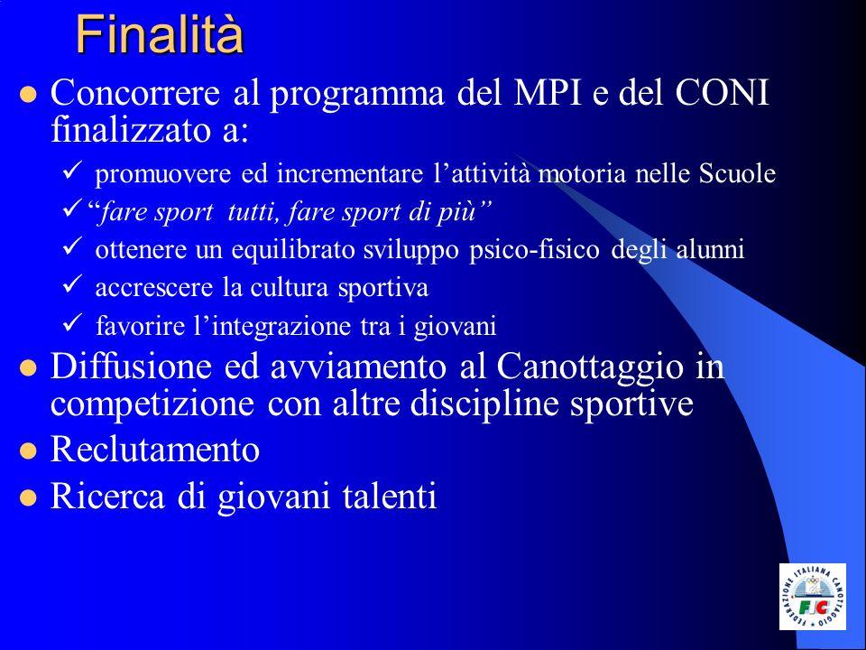 Finalità Concorrere al programma del MPI e del CONI finalizzato a: promuovere ed incrementare lattività motoria nelle Scuole fare sport tutti, fare sp