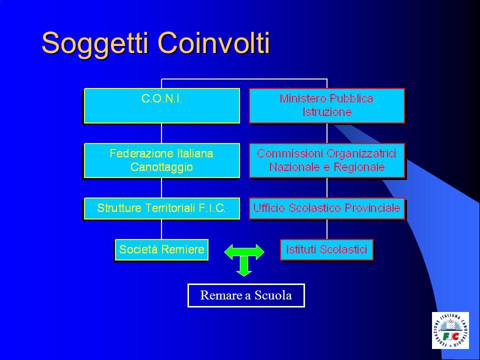 Conclusioni Buon lavoro a tutti e…… TANTI AUGURI DI BUON NATALE E FELICE 2007 Luigi Manzo
