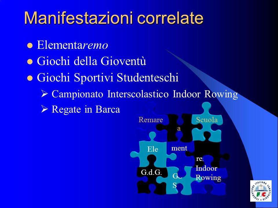 Manifestazioni correlate Elementaremo Giochi della Gioventù Giochi Sportivi Studenteschi Campionato Interscolastico Indoor Rowing Regate in Barca remo