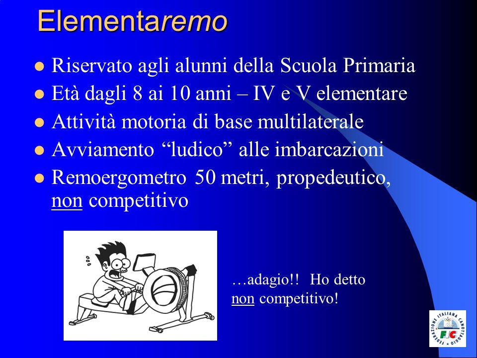 Giochi della Gioventù (se riattivati – attualmente sussiste solo un Progetto di rilancio) Riservati agli alunni della Scuola Secondaria di 1° grado (Medie inferiori) Identificazione del gruppo/classe con la squadra nessuno escluso Effettuati nel 2006 test events in dieci città italiane