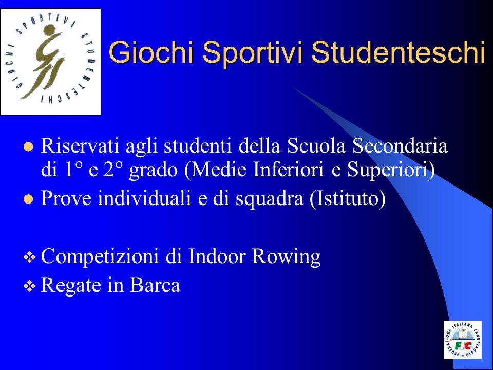 Giochi Sportivi Studenteschi Riservati agli studenti della Scuola Secondaria di 1° e 2° grado (Medie Inferiori e Superiori) Prove individuali e di squ