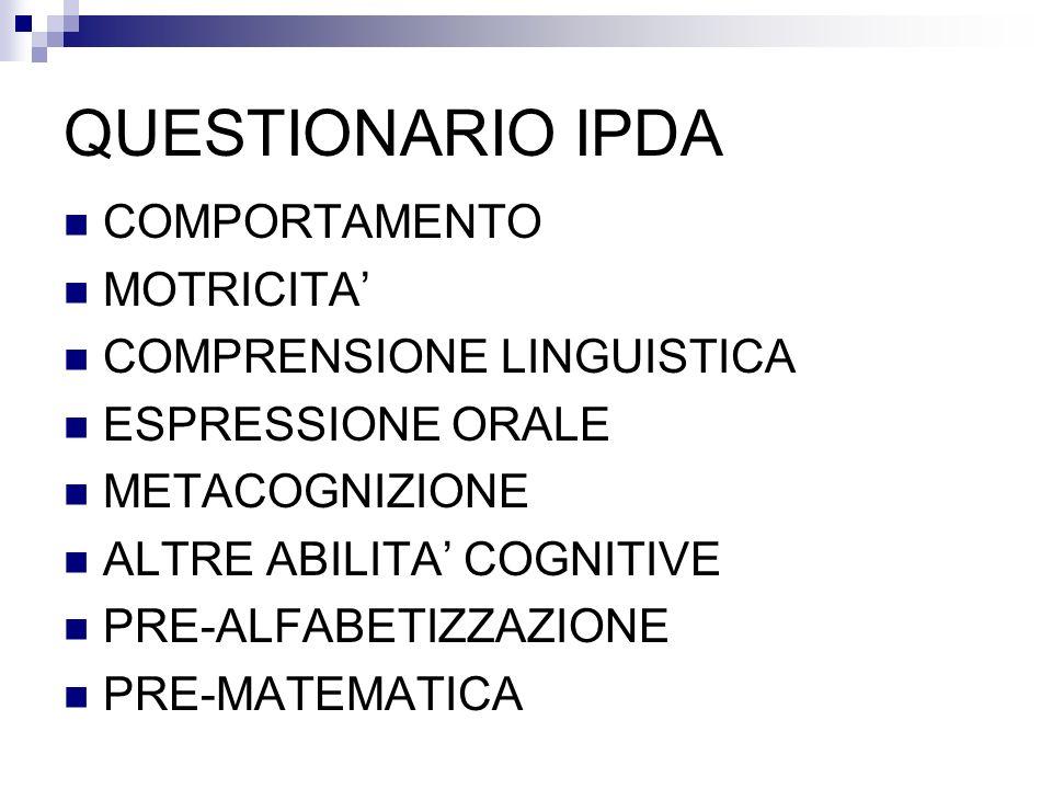 QUESTIONARIO IPDA COMPORTAMENTO MOTRICITA COMPRENSIONE LINGUISTICA ESPRESSIONE ORALE METACOGNIZIONE ALTRE ABILITA COGNITIVE PRE-ALFABETIZZAZIONE PRE-M