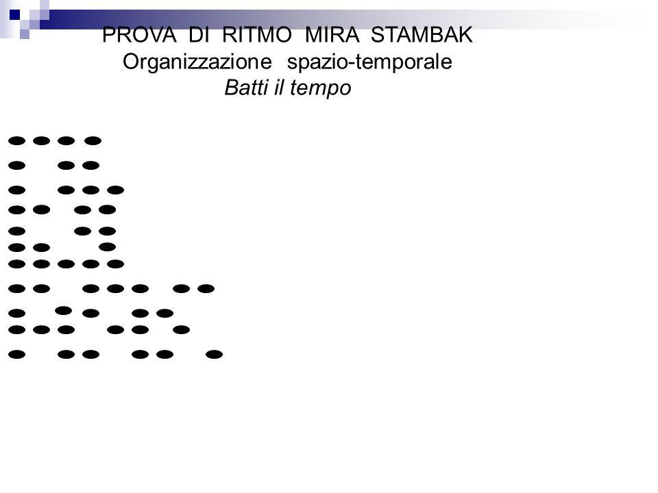 PROVA DI RITMO MIRA STAMBAK Organizzazione spazio-temporale Batti il tempo