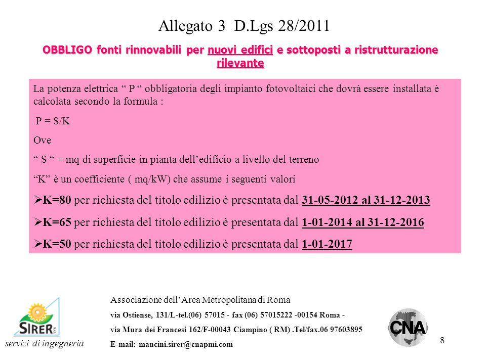 9 servizi di ingegneria Allegato 3 D.Lgs 28/2011 Associazione dellArea Metropolitana di Roma via Ostiense, 131/L-tel.(06) 57015 - fax (06) 57015222 -00154 Roma - via Mura dei Francesi 162/F-00043 Ciampino ( RM).Tel/fax.06 97603895 E-mail: mancini.sirer@cnapmi.com I pannelli solari termici e fotovoltaici disposti sui tetti degli edifici dovranno essere aderenti o integrati, con la stessa inclinazione e orientamento della falda