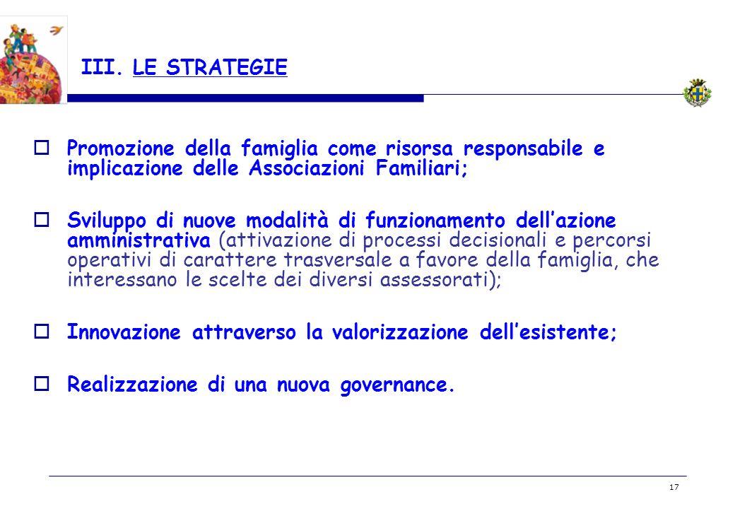 BOZZA 17 III. LE STRATEGIE Promozione della famiglia come risorsa responsabile e implicazione delle Associazioni Familiari; Sviluppo di nuove modalità