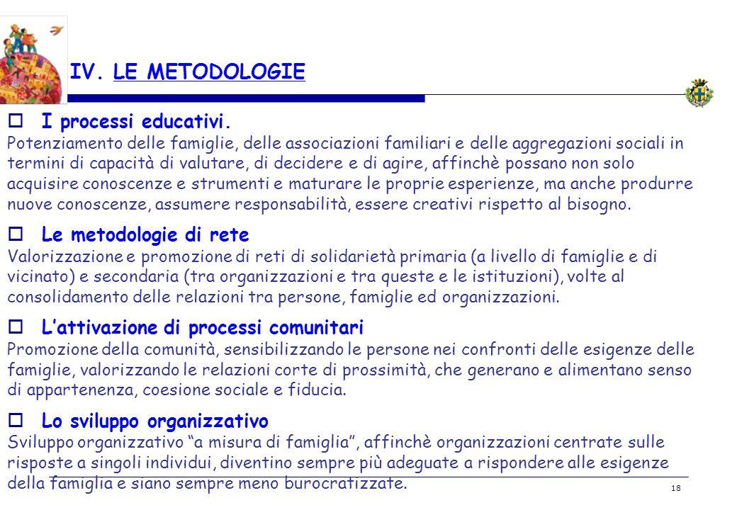 BOZZA 18 IV. LE METODOLOGIE I processi educativi. Potenziamento delle famiglie, delle associazioni familiari e delle aggregazioni sociali in termini d