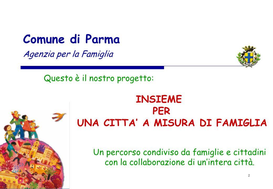 2 Comune di Parma Agenzia per la Famiglia Questo è il nostro progetto: INSIEME PER UNA CITTA A MISURA DI FAMIGLIA Un percorso condiviso da famiglie e