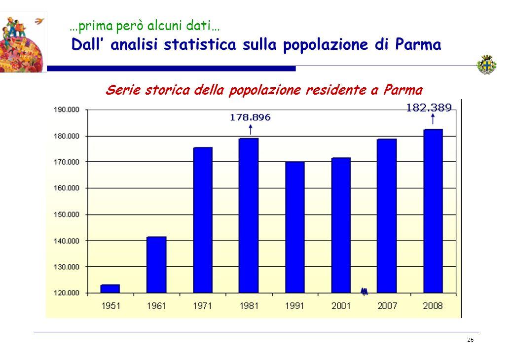 BOZZA 26 …prima però alcuni dati… Dall analisi statistica sulla popolazione di Parma Serie storica della popolazione residente a Parma