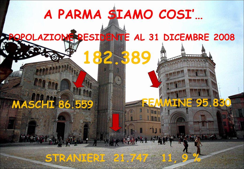 3 A PARMA SIAMO COSI… POPOLAZIONE RESIDENTE AL 31 DICEMBRE 2008 182.389 FEMMINE 95.830 MASCHI 86.559 STRANIERI 21.747 11, 9 %