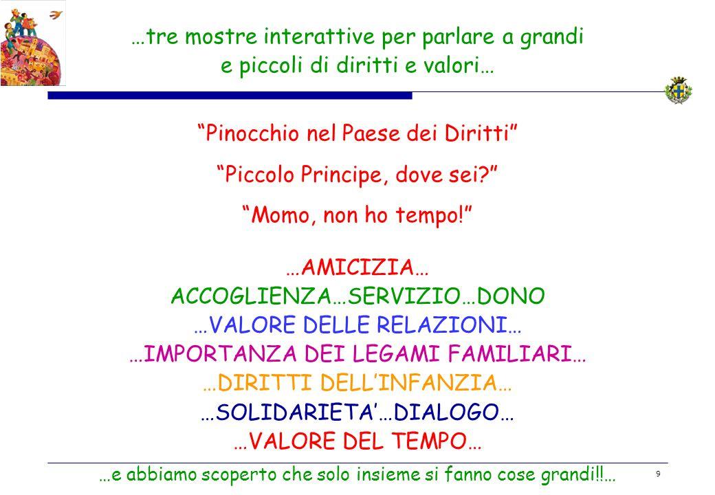 BOZZA 9 …tre mostre interattive per parlare a grandi e piccoli di diritti e valori… Pinocchio nel Paese dei Diritti Piccolo Principe, dove sei? Momo,