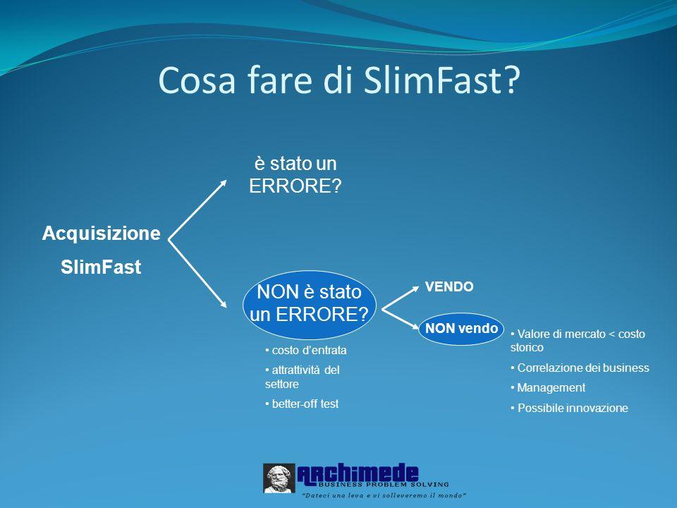 Cosa fare di SlimFast? Acquisizione SlimFast è stato un ERRORE? NON è stato un ERRORE? VENDO NON vendo costo dentrata attrattività del settore better-
