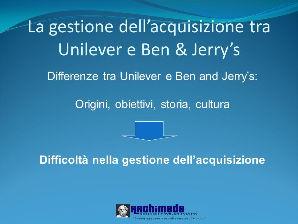 La gestione dellacquisizione tra Unilever e Ben & Jerrys Differenze tra Unilever e Ben and Jerrys: Origini, obiettivi, storia, cultura Difficoltà nell
