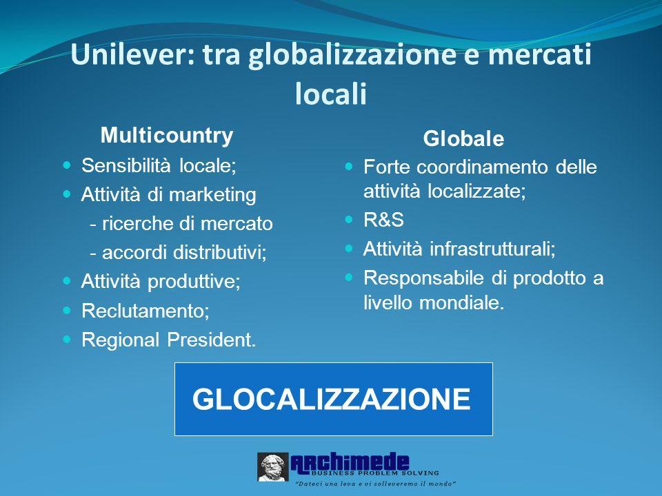 Sensibilità locale; Attività di marketing - ricerche di mercato - accordi distributivi; Attività produttive; Reclutamento; Regional President. Forte c