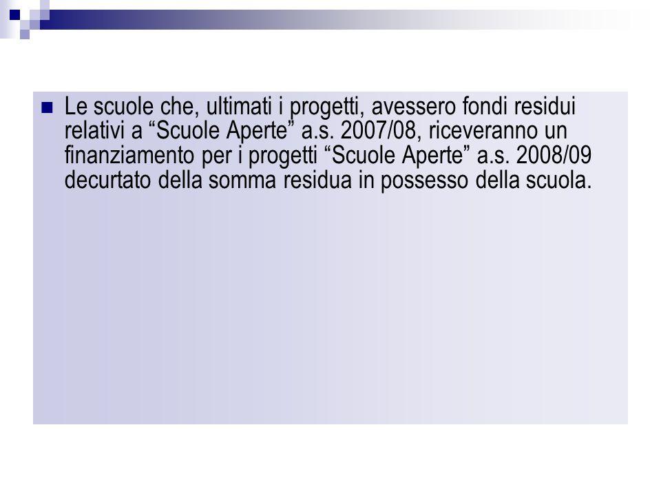 INAMMISSIBILIT À Progetto inviato fuori termine attività didattiche Scuole Aperte a.s.2007-08 non ultimate entro il 31/12/2008.