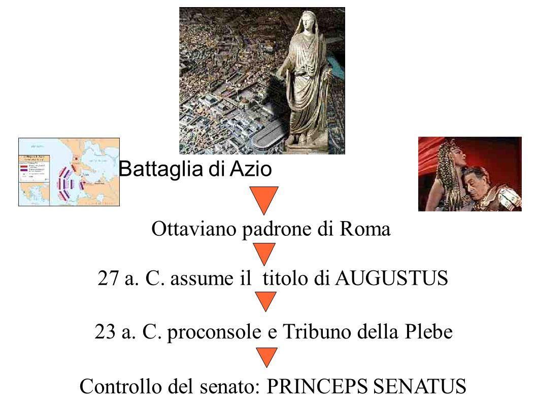 31 a. C. Battaglia di Azio Ottaviano padrone di Roma 27 a. C. assume il titolo di AUGUSTUS 23 a. C. proconsole e Tribuno della Plebe Controllo del sen
