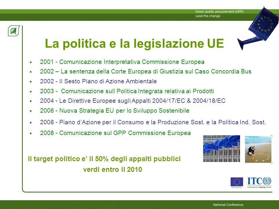 La politica e la legislazione UE 2001 - Comunicazione Interpretativa Commissione Europea 2002 – La sentenza della Corte Europea di Giustizia sul Caso