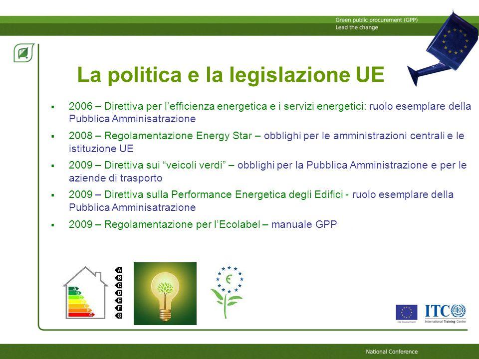 La politica e la legislazione UE 2006 – Direttiva per lefficienza energetica e i servizi energetici: ruolo esemplare della Pubblica Amminisatrazione 2
