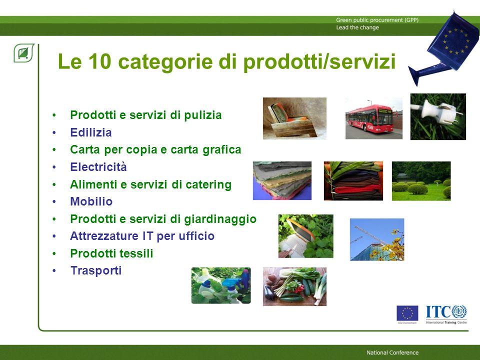 Le 10 categorie di prodotti/servizi Prodotti e servizi di pulizia Edilizia Carta per copia e carta grafica Electricità Alimenti e servizi di catering