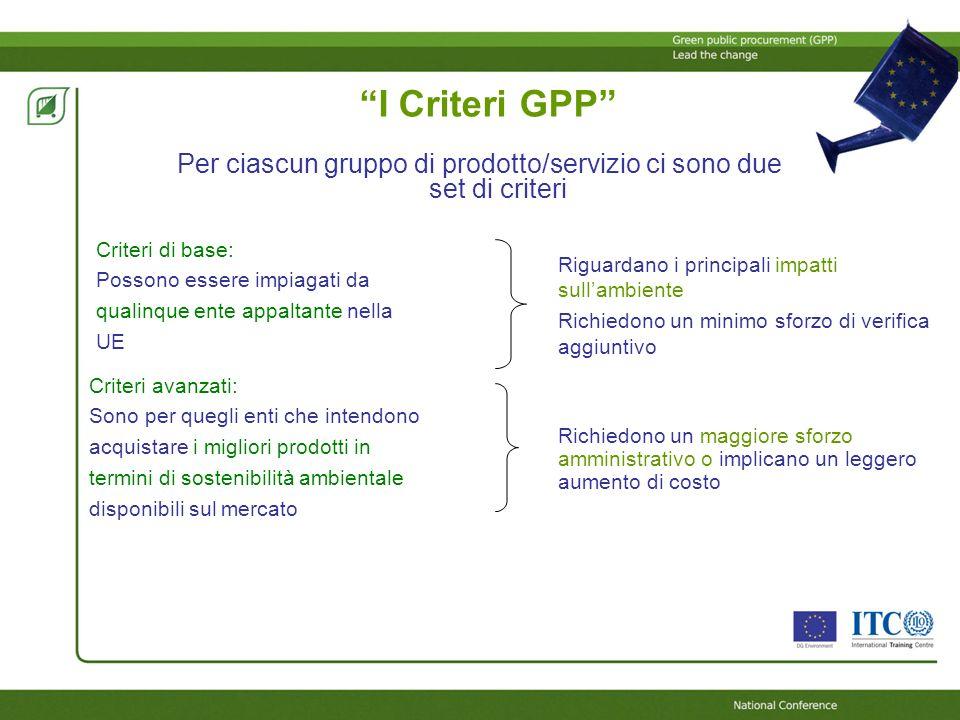 I Criteri GPP Per ciascun gruppo di prodotto/servizio ci sono due set di criteri Criteri di base: Possono essere impiagati da qualinque ente appaltant