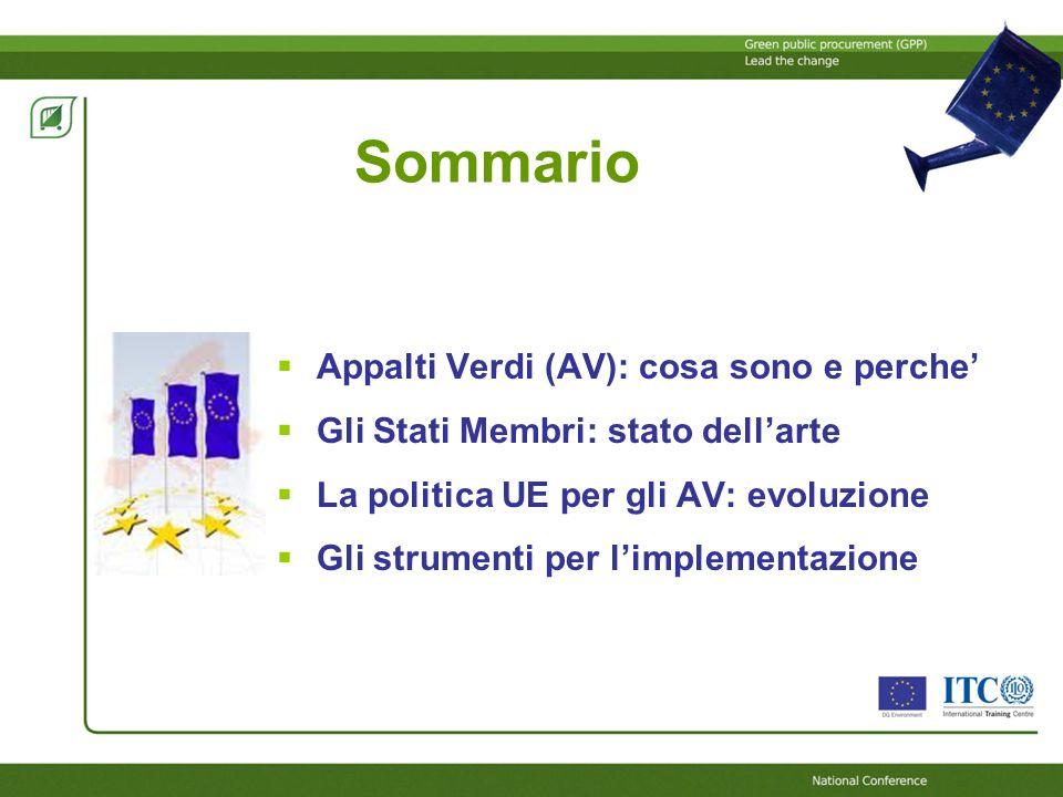 Sommario Appalti Verdi (AV): cosa sono e perche Gli Stati Membri: stato dellarte La politica UE per gli AV: evoluzione Gli strumenti per limplementazi