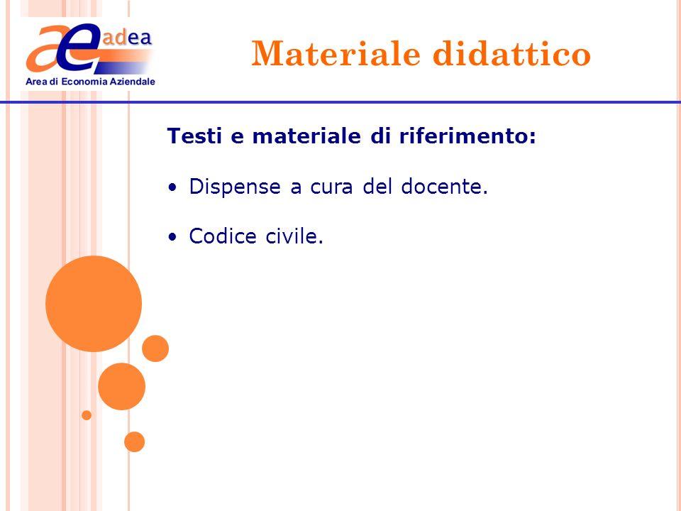 Materiale didattico Testi consigliati per ulteriori approfondimenti: Cerbioni F.