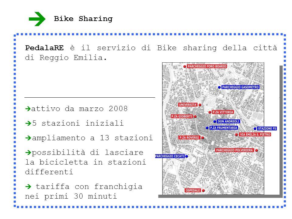 attivo da marzo 2008 5 stazioni iniziali ampliamento a 13 stazioni possibilità di lasciare la bicicletta in stazioni differenti tariffa con franchigia nei primi 30 minuti PedalaRE è il servizio di Bike sharing della città di Reggio Emilia.