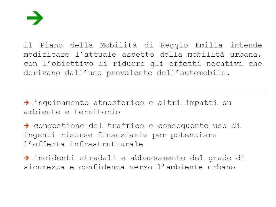 il Piano della Mobilità di Reggio Emilia intende modificare lattuale assetto della mobilità urbana, con lobiettivo di ridurre gli effetti negativi che derivano dalluso prevalente dellautomobile.