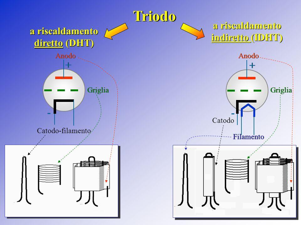 Griglia Catodo Filamento Anodo Triodo