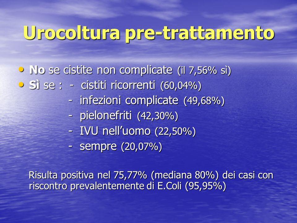 Urocoltura pre-trattamento No se cistite non complicate (il 7,56% sì) No se cistite non complicate (il 7,56% sì) Sì se : - cistiti ricorrenti (60,04%)