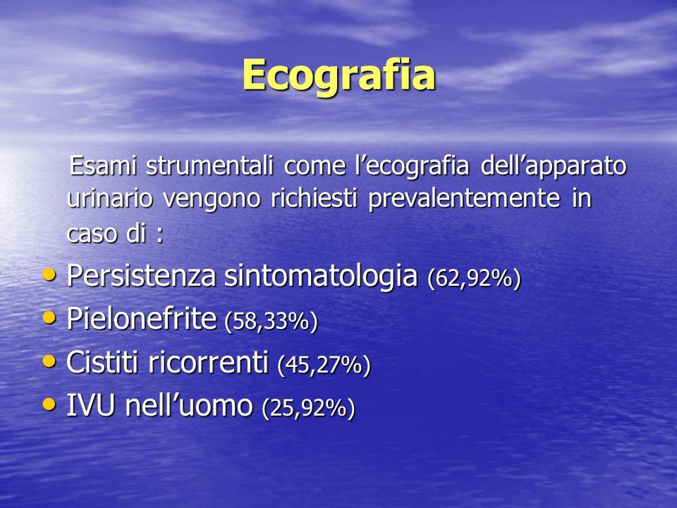 Ecografia Esami strumentali come lecografia dellapparato urinario vengono richiesti prevalentemente in caso di : Esami strumentali come lecografia del