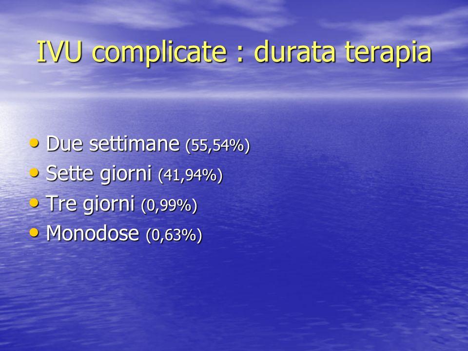 IVU complicate : durata terapia Due settimane (55,54%) Due settimane (55,54%) Sette giorni (41,94%) Sette giorni (41,94%) Tre giorni (0,99%) Tre giorn