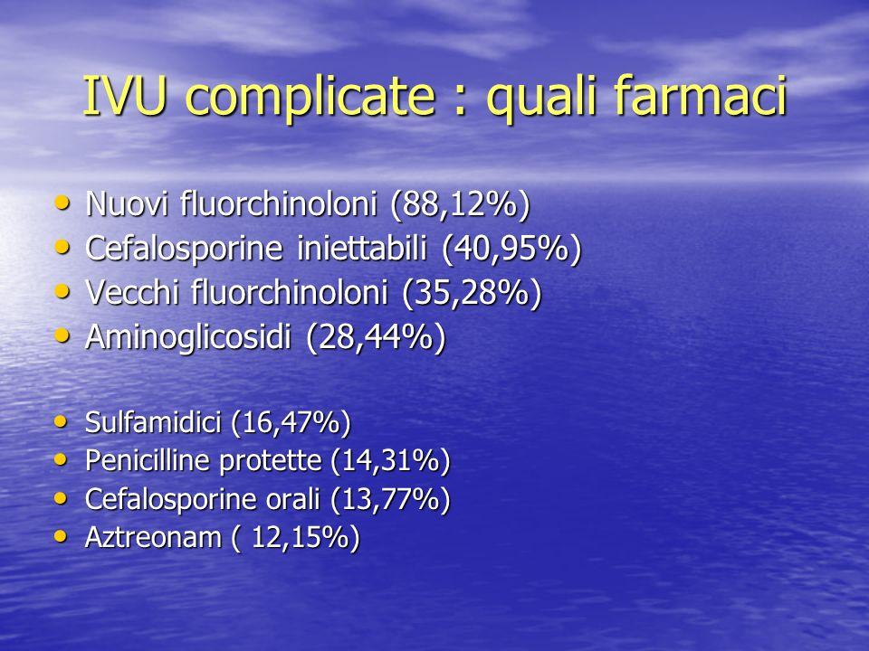 IVU complicate : quali farmaci Nuovi fluorchinoloni (88,12%) Nuovi fluorchinoloni (88,12%) Cefalosporine iniettabili (40,95%) Cefalosporine iniettabil